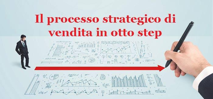 Il processo strategico di vendita in 8 step