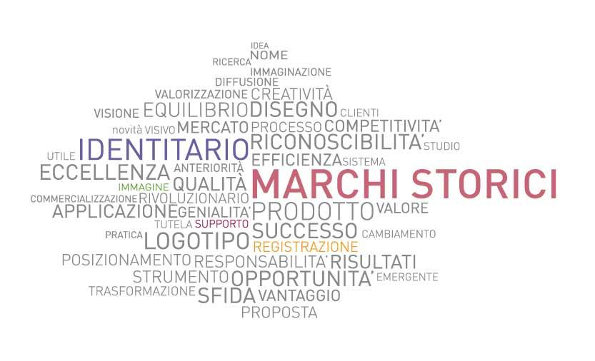 4,5 milioni di euro per il bando Marchi storici: domande al via dal 4 aprile